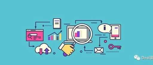 BuzzSumo外贸内容营销工具权威教程(2021年最新版)